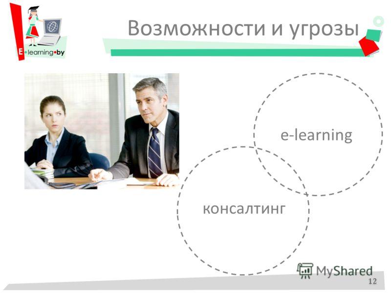 Возможности и угрозы 12 e-learning консалтинг