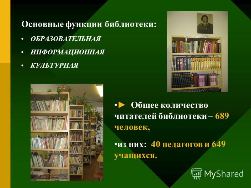Основные функции библиотеки: ОБРАЗОВАТЕЛЬНАЯ ИНФОРМАЦИОННАЯ КУЛЬТУРНАЯ Общее количество читателей библиотеки – 689 человек, из них: 40 педагогов и 649 учащихся.