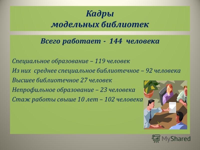 Кадры модельных библиотек Всего работает - 144 человека Специальное образование – 119 человек Из них среднее специальное библиотечное – 92 человека Высшее библиотечное 27 человек Непрофильное образование – 23 человека Стаж работы свыше 10 лет – 102 ч
