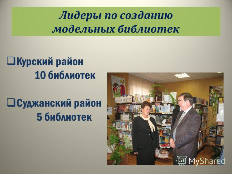 Лидеры по созданию модельных библиотек Курский район 10 библиотек Суджанский район 5 библиотек