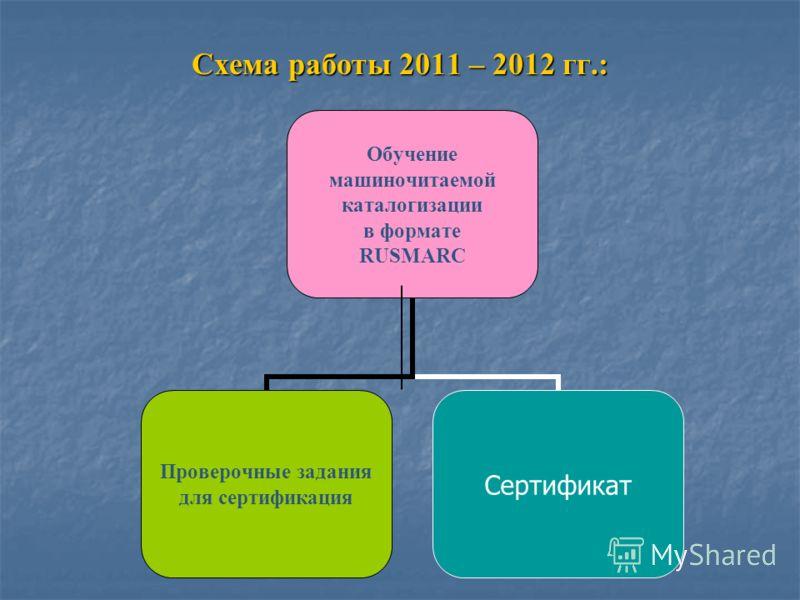 Схема работы 2011 – 2012 гг.: