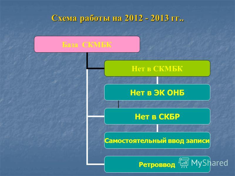 Схема работы на 2012 - 2013 гг..