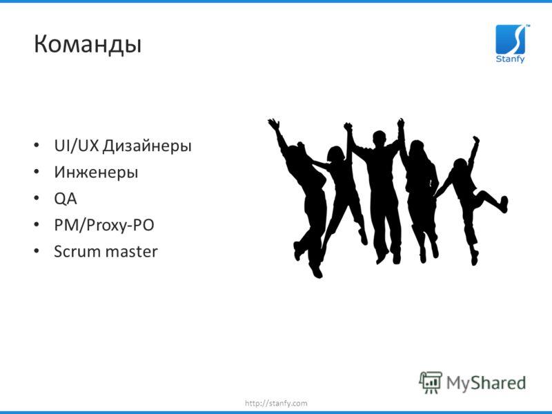 http://stanfy.com Команды UI/UX Дизайнеры Инженеры QA PM/Proxy-PO Scrum master