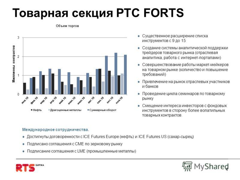 44 Существенное расширение списка инструментов с 9 до 15 Создание системы аналитической поддержки трейдеров товарного рынка (отраслевая аналитика, работа с интернет-порталами) Совершенствование работы маркет-мейкеров на товарном рынке (количество и п