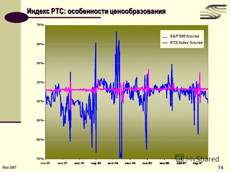Май 2007 14 Индекс РТС: особенности ценообразования S&P500 futures RTS Index futures