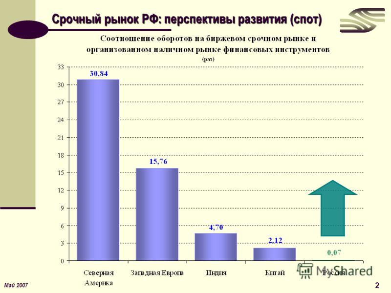 Май 2007 2 Срочный рынок РФ: перспективы развития (спот)