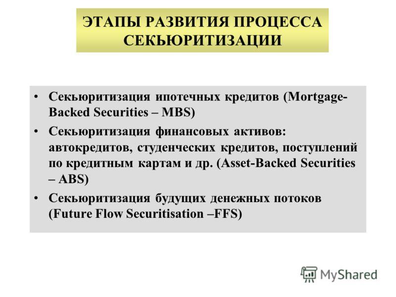 ЭТАПЫ РАЗВИТИЯ ПРОЦЕССА СЕКЬЮРИТИЗАЦИИ Секьюритизация ипотечных кредитов (Mortgage- Backed Securities – MBS) Секьюритизация финансовых активов: автокредитов, студенческих кредитов, поступлений по кредитным картам и др. (Asset-Backed Securities – ABS)