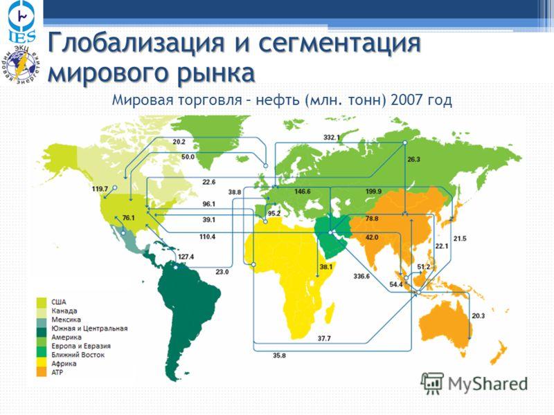 Глобализация и сегментация мирового рынка Мировая торговля – нефть (млн. тонн) 2007 год