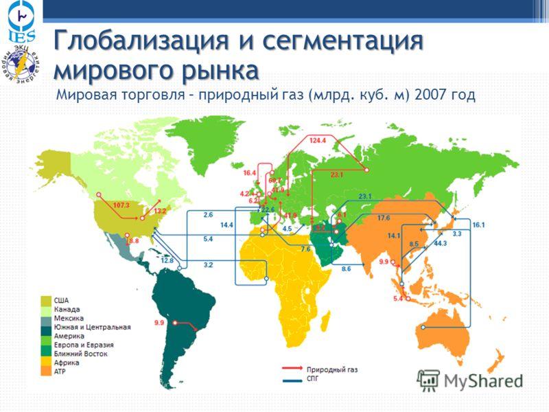 Мировая торговля – природный газ (млрд. куб. м) 2007 год Глобализация и сегментация мирового рынка