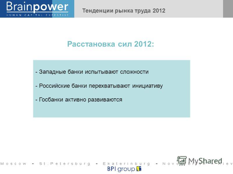 - Западные банки испытывают сложности - Российские банки перехватывают инициативу - Госбанки активно развиваются Расстановка сил 2012: Тенденции рынка труда 2012