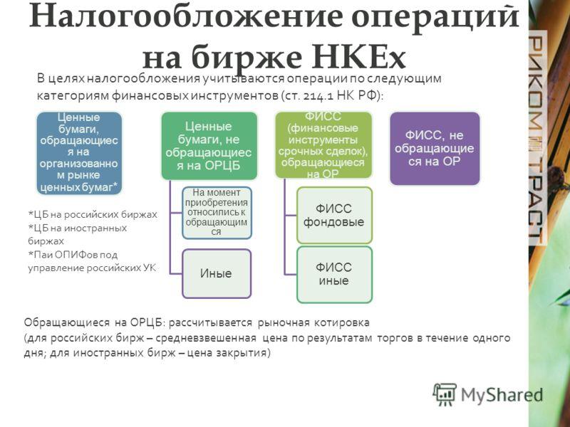 Налогообложение операций на бирже HKEx ФИСС (финансовые инструменты срочных сделок), обращающиеся на ОР ФИСС фондовые ФИСС иные Ценные бумаги, не обращающиес я на ОРЦБ На момент приобретения относились к обращающим ся Иные Ценные бумаги, обращающиес