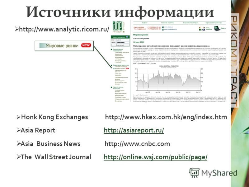 Источники информации http://www.analytic.ricom.ru/ Honk Kong Exchanges http://www.hkex.com.hk/eng/index.htm Asia Report http://asiareport.ru/http://asiareport.ru/ Asia Business News http://www.cnbc.com The Wall Street Journal http://online.wsj.com/pu