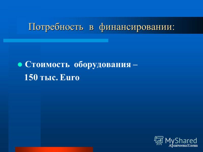 Потребность в финансировании: Стоимость оборудования – 150 тыс. Euro Аракчеева Елена