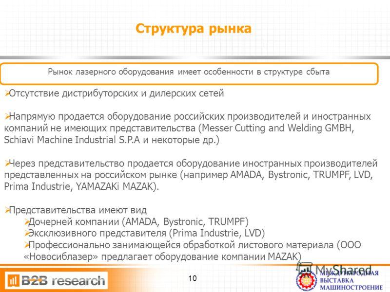Структура рынка Рынок лазерного оборудования имеет особенности в структуре сбыта Отсутствие дистрибуторских и дилерских сетей Напрямую продается оборудование российских производителей и иностранных компаний не имеющих представительства (Messer Cuttin