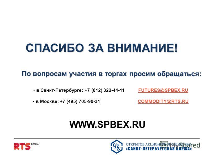 По вопросам участия в торгах просим обращаться: в Санкт-Петербурге: +7 (812) 322-44-11 FUTURES@SPBEX.RUFUTURES@SPBEX.RU в Москве: +7 (495) 705-90-31 COMMODITY@RTS.RUCOMMODITY@RTS.RU WWW.SPBEX.RU СПАСИБО ЗА ВНИМАНИЕ!