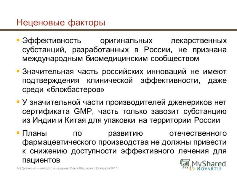Неценовые факторы Эффективность оригинальных лекарственных субстанций, разработанных в России, не признана международным биомедицинским сообществом Значительная часть российских инноваций не имеют подтверждения клинической эффективности, даже среди «