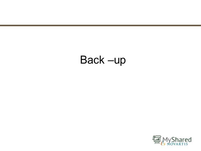 Back –up