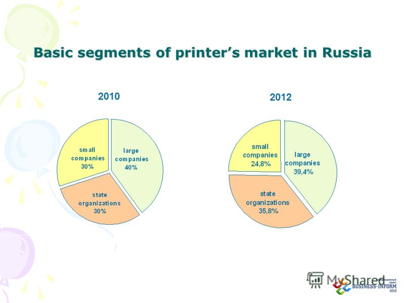 Basic segments of printers market in Russia 2010 2012