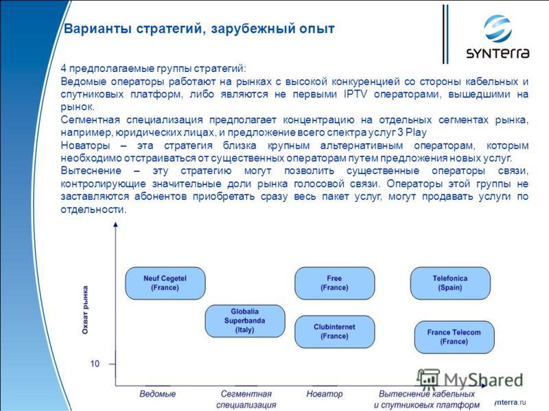 www.synterra.ru Варианты стратегий, зарубежный опыт 4 предполагаемые группы стратегий: Ведомые операторы работают на рынках с высокой конкуренцией со стороны кабельных и спутниковых платформ, либо являются не первыми IPTV операторами, вышедшими на ры