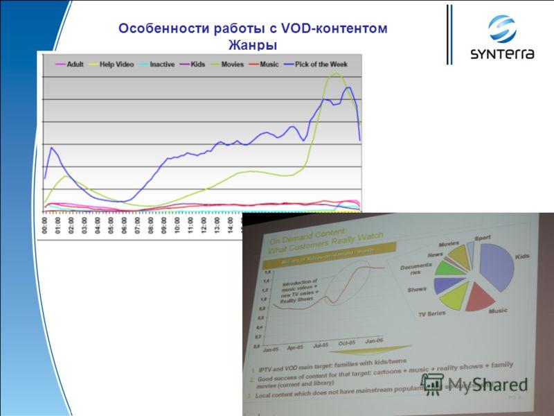 www.synterra.ru Особенности работы с VOD-контентом Жанры