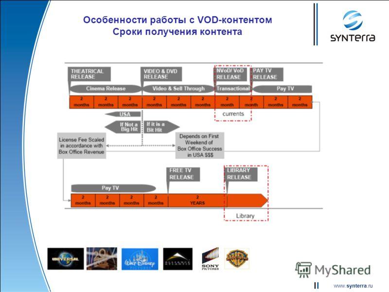 www.synterra.ru Особенности работы с VOD-контентом Сроки получения контента