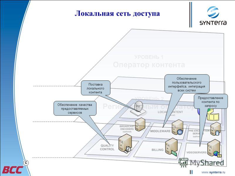 www.synterra.ru Локальная сеть доступа Поставка локального контента Обеспечение пользовательского интерфейса, интеграция всех систем Обеспечение качества предоставляемых сервисов Предоставление контента по запросу