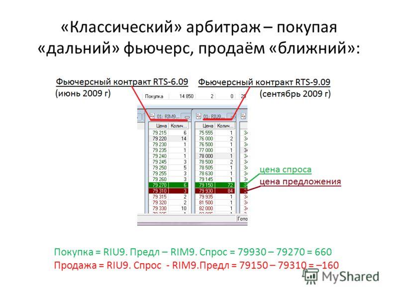 «Классический» арбитраж – покупая «дальний» фьючерс, продаём «ближний»: Покупка = RIU9. Предл – RIM9. Спрос = 79930 – 79270 = 660 Продажа = RIU9. Спрос - RIM9.Предл = 79150 – 79310 = –160