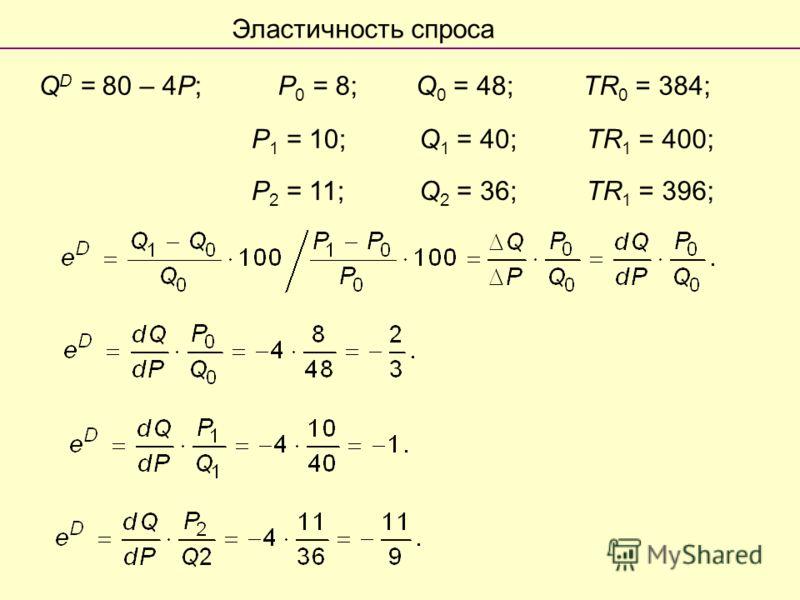 Q D = 80 – 4P;P 0 = 8;Q 0 = 48;TR 0 = 384; P 1 = 10;Q 1 = 40;TR 1 = 400; Q 2 = 36;TR 1 = 396;P 2 = 11; Эластичность спроса