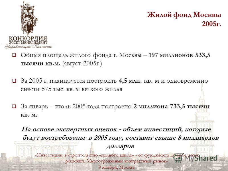 Общая площадь жилого фонда г. Москвы – 197 миллионов 533,5 тысячи кв.м. (август 2005г.) За 2005 г. планируется построить 4,5 млн. кв. м и одновременно снести 575 тыс. кв. м ветхого жилья За январь – июль 2005 года построено 2 миллиона 733,5 тысячи кв