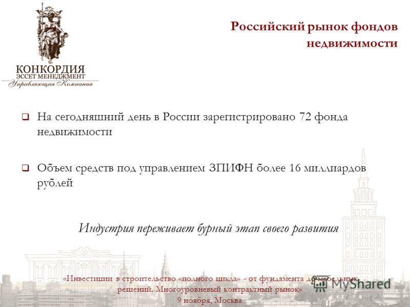 На сегодняшний день в России зарегистрировано 72 фонда недвижимости Объем средств под управлением ЗПИФН более 16 миллиардов рублей Индустрия переживает бурный этап своего развития Российский рынок фондов недвижимости «Инвестиции в строительство «полн