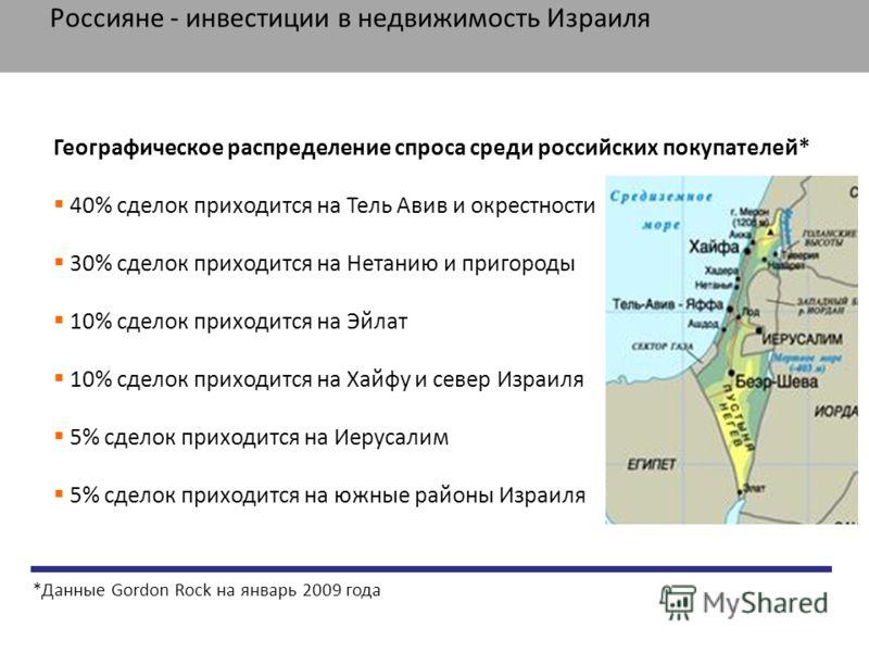 Россияне - инвестиции в недвижимость Израиля *Данные Gordon Rock на январь 2009 года Географическое распределение спроса среди российских покупателей* 40% сделок приходится на Тель Авив и окрестности 30% сделок приходится на Нетанию и пригороды 10% с