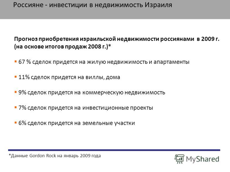 Россияне - инвестиции в недвижимость Израиля *Данные Gordon Rock на январь 2009 года Прогноз приобретения израильской недвижимости россиянами в 2009 г. (на основе итогов продаж 2008 г.)* 67 % сделок придется на жилую недвижимость и апартаменты 11% сд