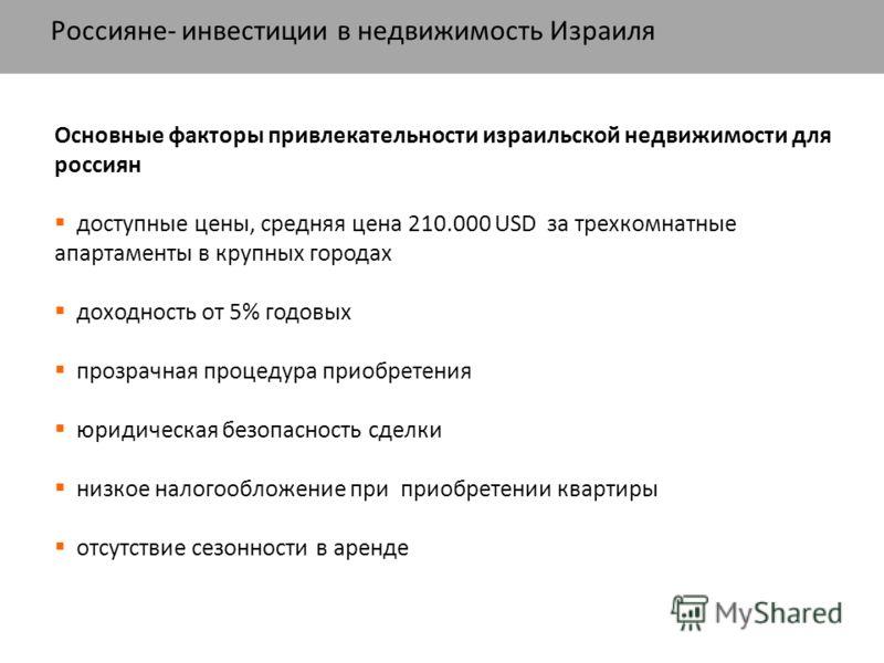 Россияне- инвестиции в недвижимость Израиля Основные факторы привлекательности израильской недвижимости для россиян доступные цены, средняя цена 210.000 USD за трехкомнатные апартаменты в крупных городах доходность от 5% годовых прозрачная процедура