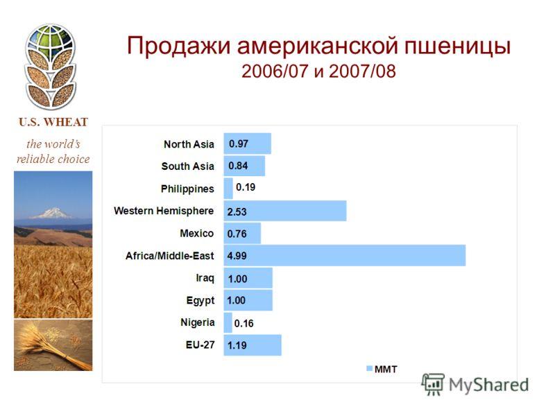 U.S. WHEAT the worlds reliable choice Продажи американской пшеницы 2006/07 и 2007/08