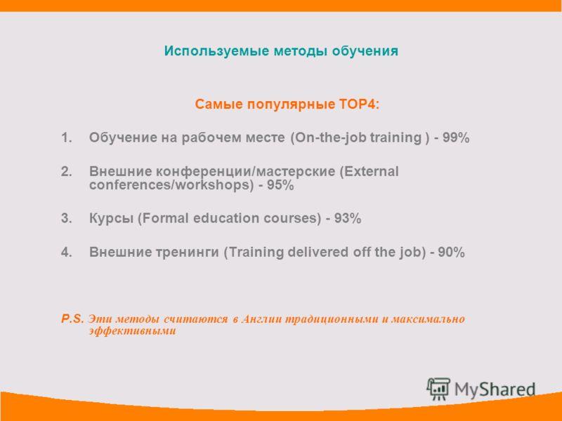 Используемые методы обучения Самые популярные TOP4: 1.Обучение на рабочем месте (On-the-job training ) - 99% 2.Внешние конференции/мастерские (External conferences/workshops) - 95% 3.Курсы (Formal education courses) - 93% 4.Внешние тренинги (Training
