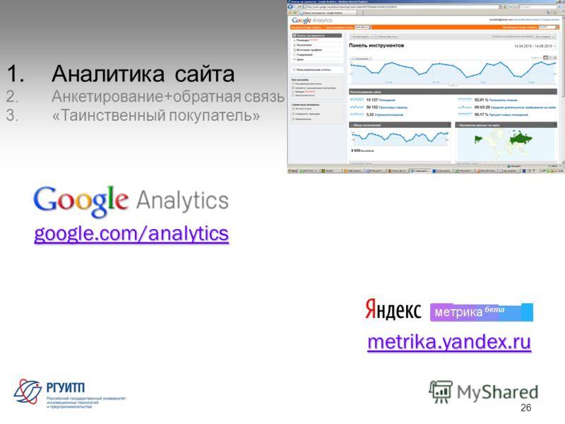 26 google.com/analytics metrika.yandex.ru 1.Аналитика сайта 2.Анкетирование+обратная связь 3.«Таинственный покупатель»