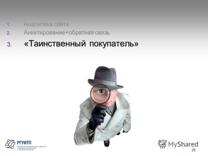 28 1. Аналитика сайта 2. Анкетирование+обратная связь 3. «Таинственный покупатель»