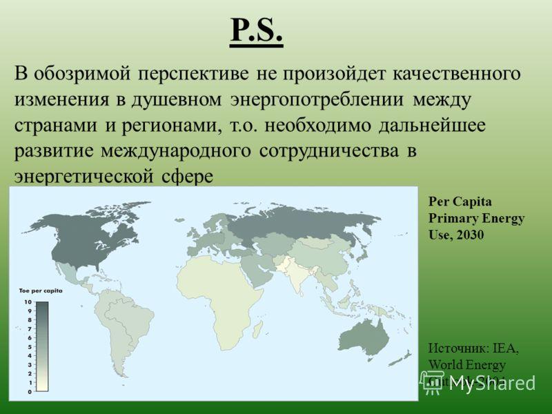 P.S. В обозримой перспективе не произойдет качественного изменения в душевном энергопотреблении между странами и регионами, т.о. необходимо дальнейшее развитие международного сотрудничества в энергетической сфере Per Capita Primary Energy Use, 2030 И