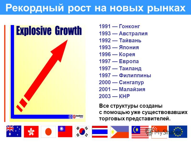 1991 Гонконг 1993 Австралия 1992 Тайвань 1993 Япония 1996 Корея 1997 Европа 1997 Таиланд 1997 Филиппины 2000 Сингапур 2001 Малайзия 2003 КНР Рекордный рост на новых рынках Все структуры созданы с помощью уже существовавших торговых представителей.