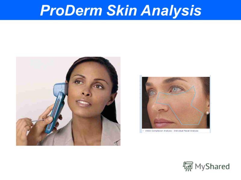 ProDerm Skin Analysis