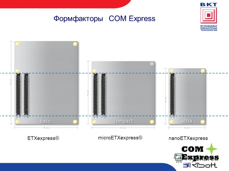 COM Express Footprints ETXexpress® microETXexpress® nanoETXexpress Формфакторы COM Express