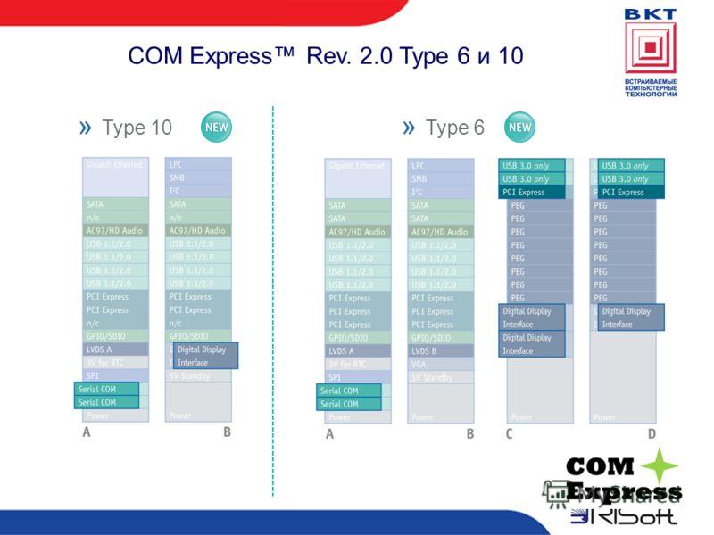 COM Express Rev. 2.0 Type 6 и 10 Type 10Type 6