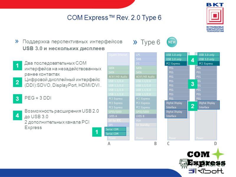 COM Express Rev. 2.0 Type 6 Type 10Type 6 Два последовательных COM интерфейса на незадействованных ранее контактах 1 2 3 4 Цифровой дисплейный интерфейс (DDI):SDVO, DisplayPort, HDMI/DVI. PEG + 3 DDI Возможность расширения USB 2.0 до USB 3.0 2 дополн