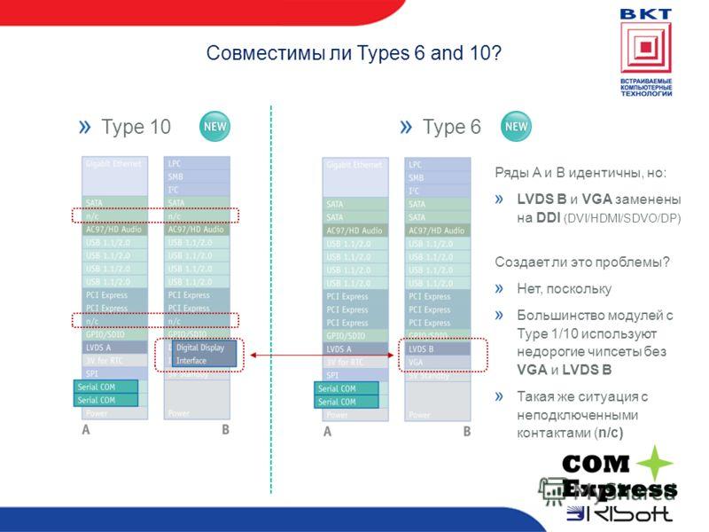 Совместимы ли Types 6 and 10? Type 10Type 6 Ряды A и B идентичны, но: LVDS B и VGA заменены на DDI (DVI/HDMI/SDVO/DP) Создает ли это проблемы? Нет, поскольку Большинство модулей с Type 1/10 используют недорогие чипсеты без VGA и LVDS B Такая же ситуа