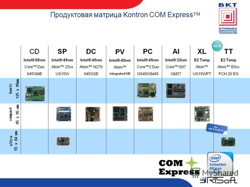 Продуктовая матрица Kontron COM Express
