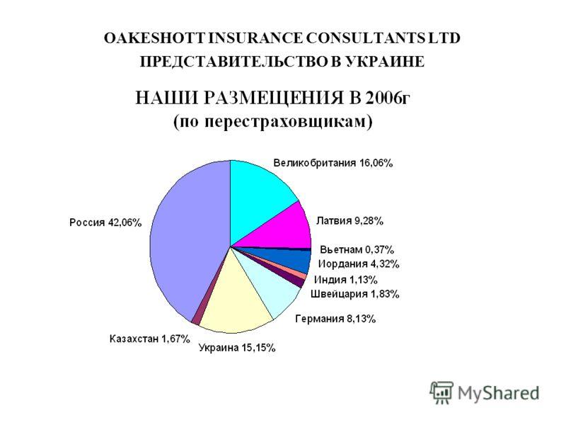 OAKESHOTT INSURANCE CONSULTANTS LTD ПРЕДСТАВИТЕЛЬСТВО В УКРАИНЕ