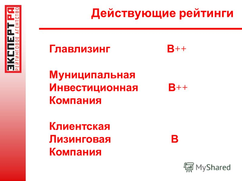 Действующие рейтинги Главлизинг В ++ Муниципальная Инвестиционная В ++ Компания Клиентская Лизинговая В Компания
