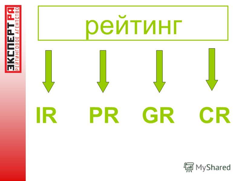 рейтинг IRPRGRCR