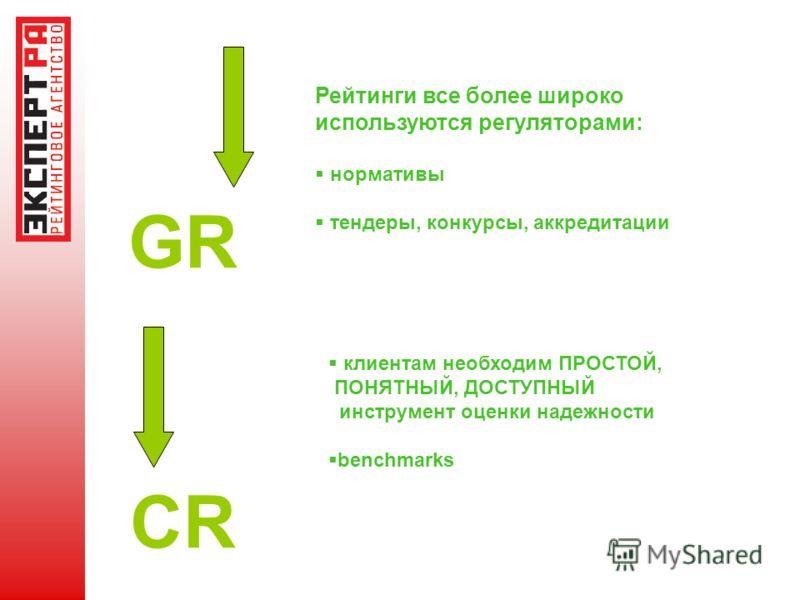 GR Рейтинги все более широко используются регуляторами: нормативы тендеры, конкурсы, аккредитации CR клиентам необходим ПРОСТОЙ, ПОНЯТНЫЙ, ДОСТУПНЫЙ инструмент оценки надежности benchmarks
