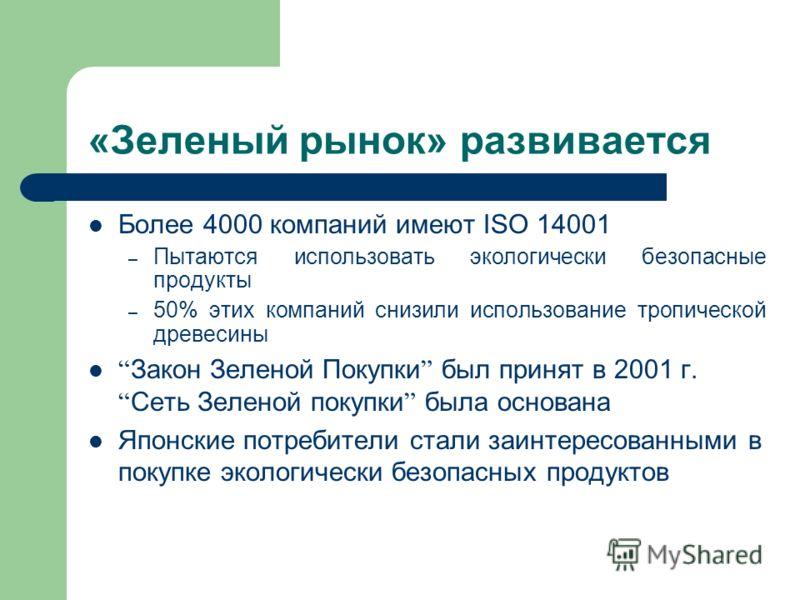 «Зеленый рынок» развивается Более 4000 компаний имеют ISO 14001 – Пытаются использовать экологически безопасные продукты – 50% этих компаний снизили использование тропической древесины Закон Зеленой Покупки был принят в 2001 г. Сеть Зеленой покупки б